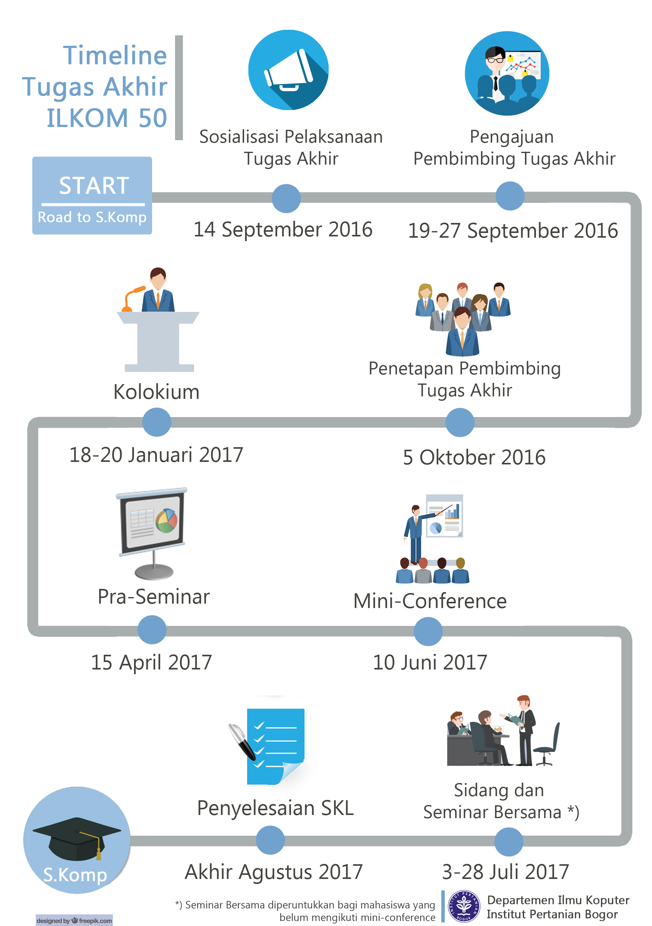 thesis_timeline 50_2016.10.05