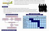 Program Sinergi S1 – S2 IPB Tahun Akademik 2016/2017